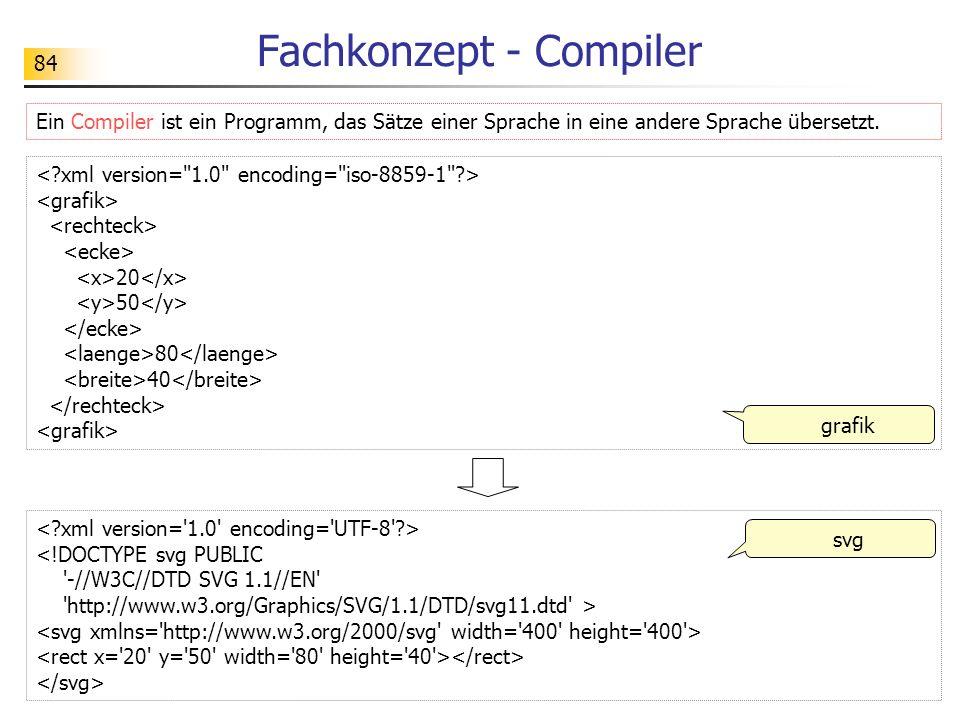 Fachkonzept - Compiler