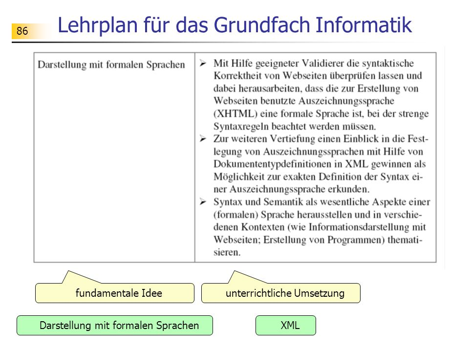 Lehrplan für das Grundfach Informatik