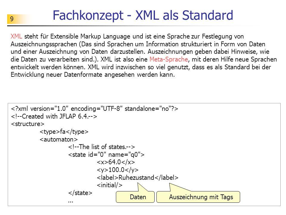 Fachkonzept - XML als Standard