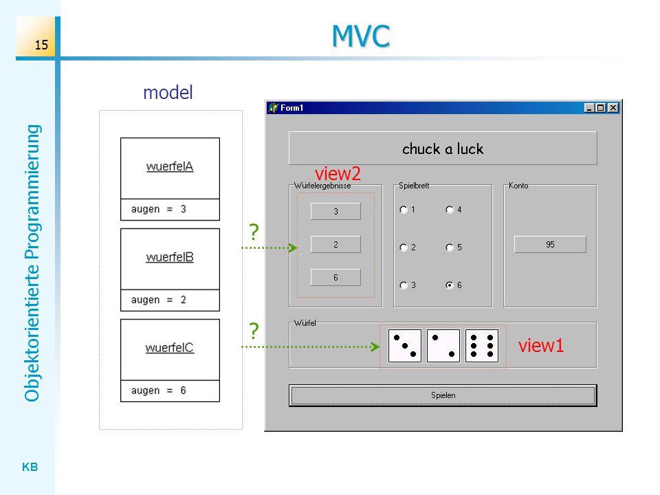 MVC model view2 view1