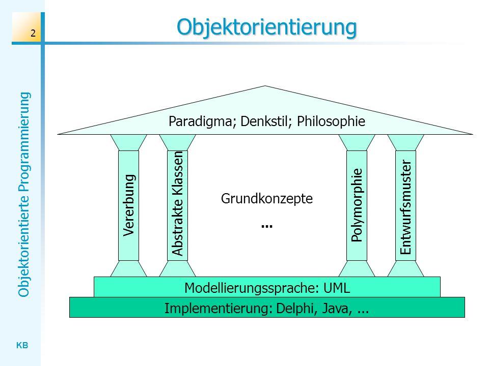 Objektorientierung Paradigma; Denkstil; Philosophie Abstrakte Klassen