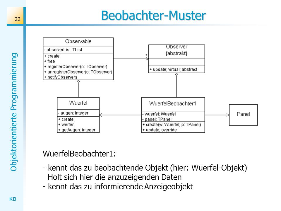 Beobachter-Muster WuerfelBeobachter1: