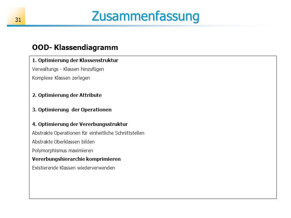 Zusammenfassung OOD- Klassendiagramm