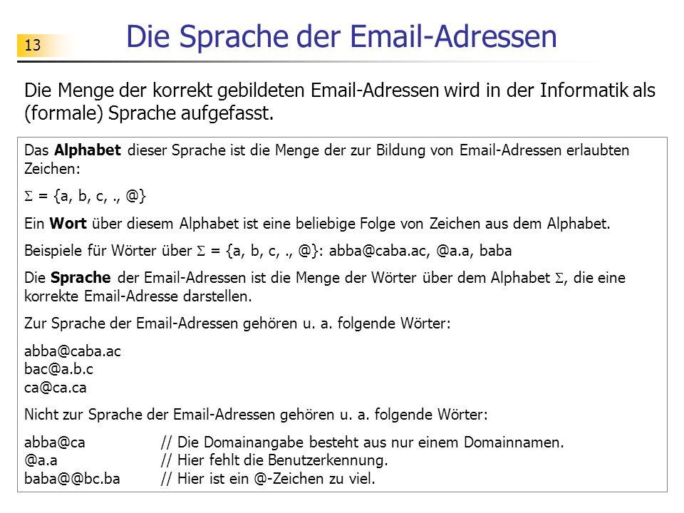 Die Sprache der Email-Adressen
