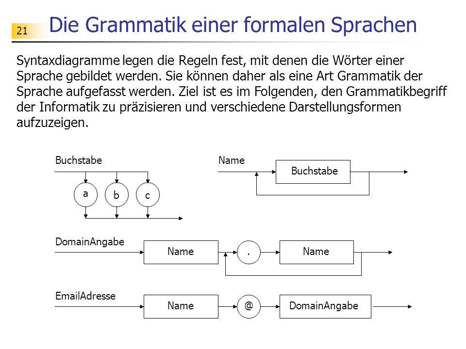 Die Grammatik einer formalen Sprachen