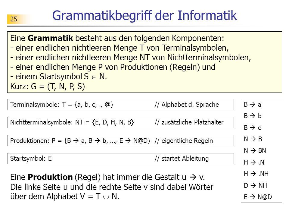 Grammatikbegriff der Informatik