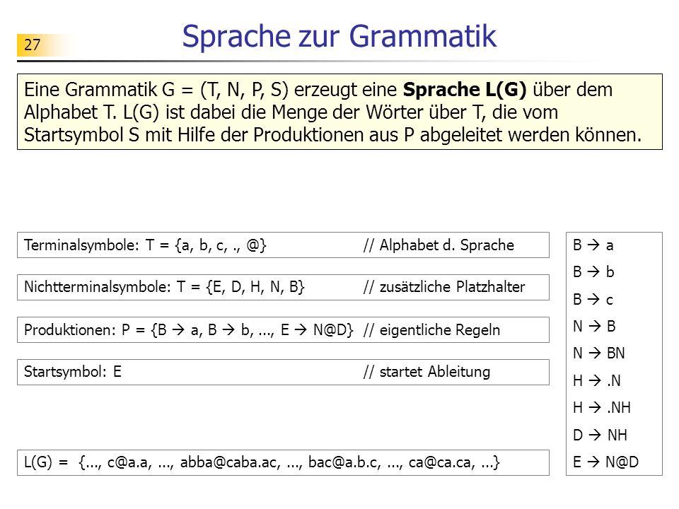 Sprache zur Grammatik