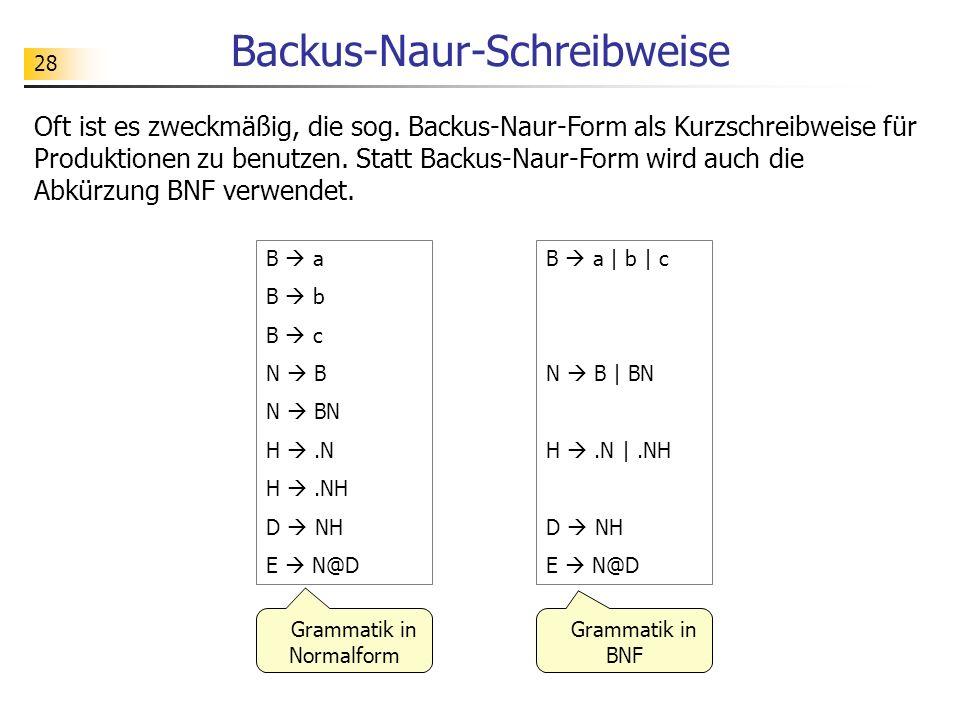 Backus-Naur-Schreibweise