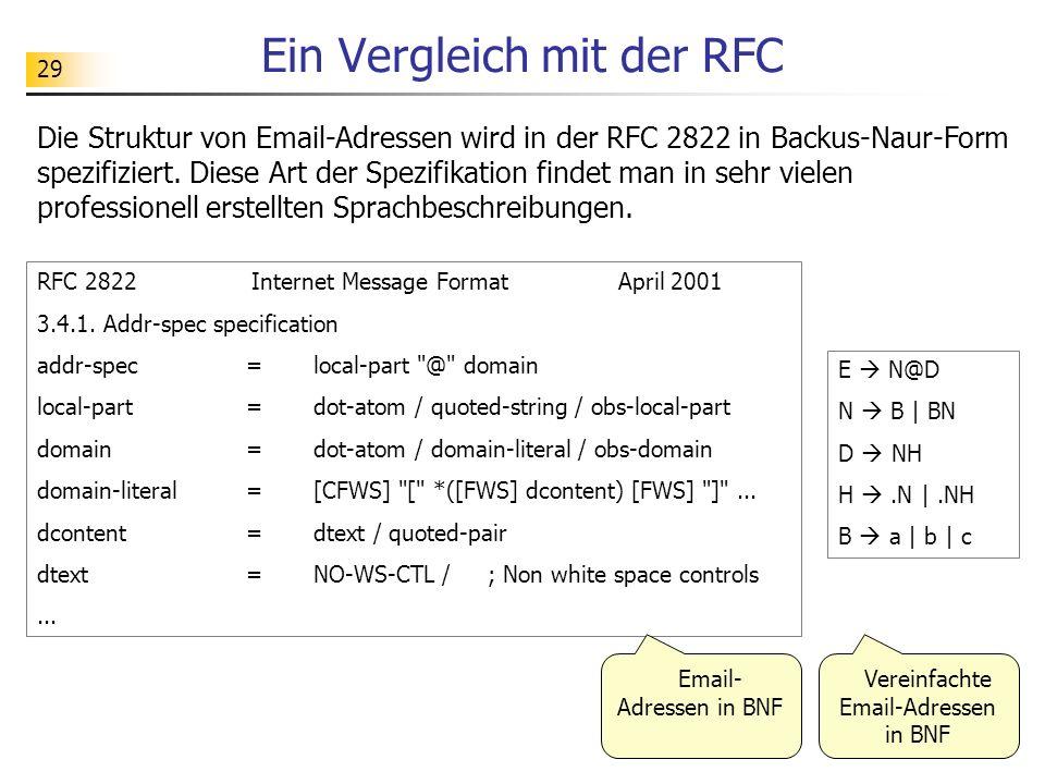 Ein Vergleich mit der RFC