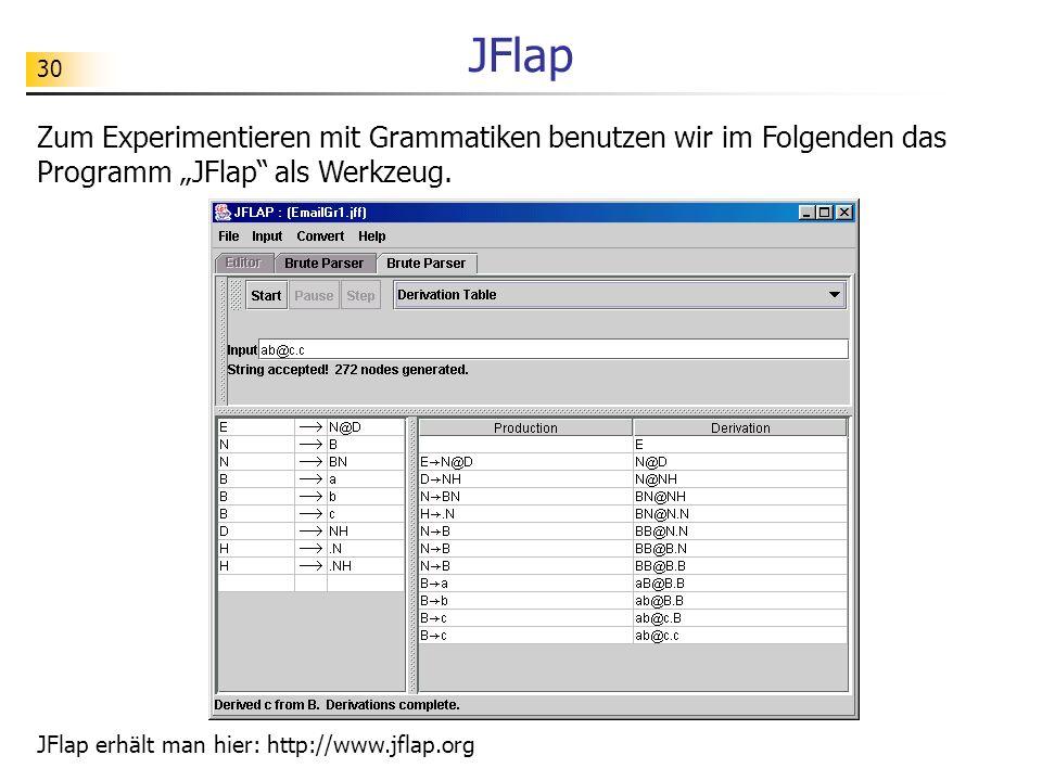 """JFlap Zum Experimentieren mit Grammatiken benutzen wir im Folgenden das Programm """"JFlap als Werkzeug."""