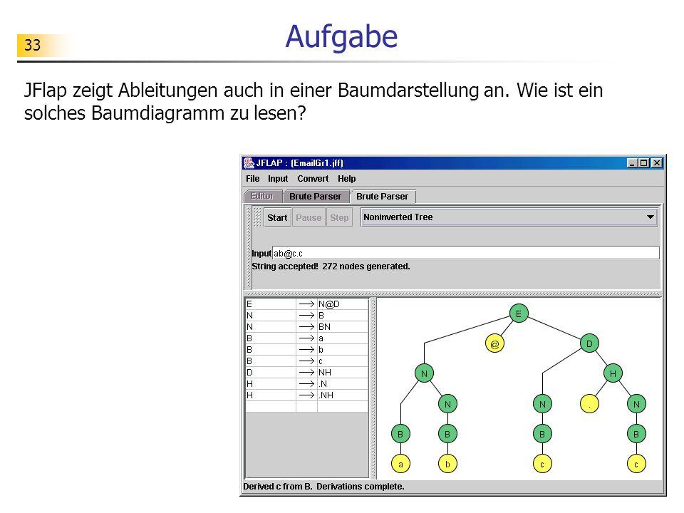 Aufgabe JFlap zeigt Ableitungen auch in einer Baumdarstellung an.