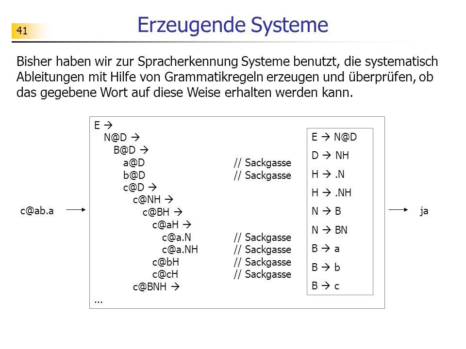 Erzeugende Systeme