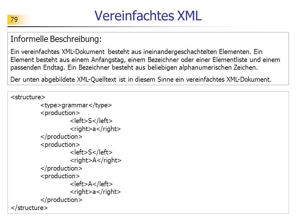 Vereinfachtes XML Informelle Beschreibung: