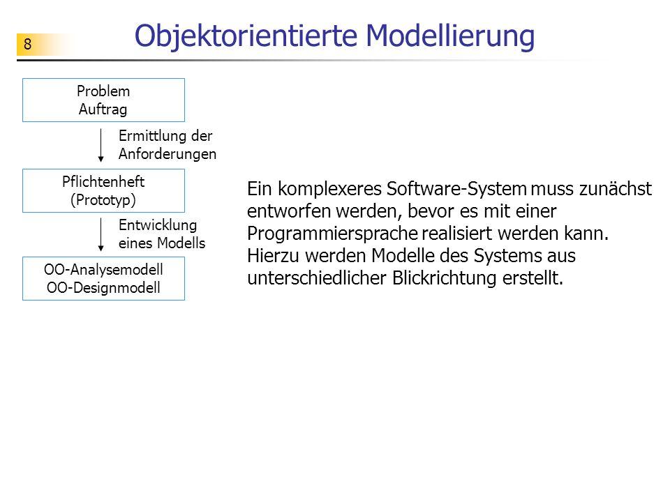 Objektorientierte Modellierung
