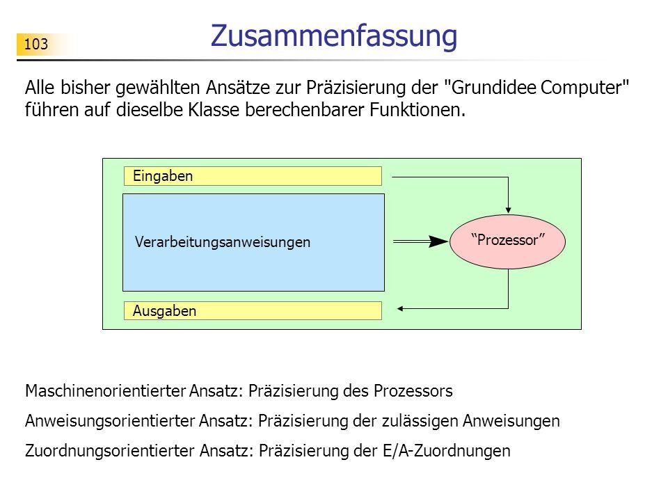 Zusammenfassung Alle bisher gewählten Ansätze zur Präzisierung der Grundidee Computer führen auf dieselbe Klasse berechenbarer Funktionen.