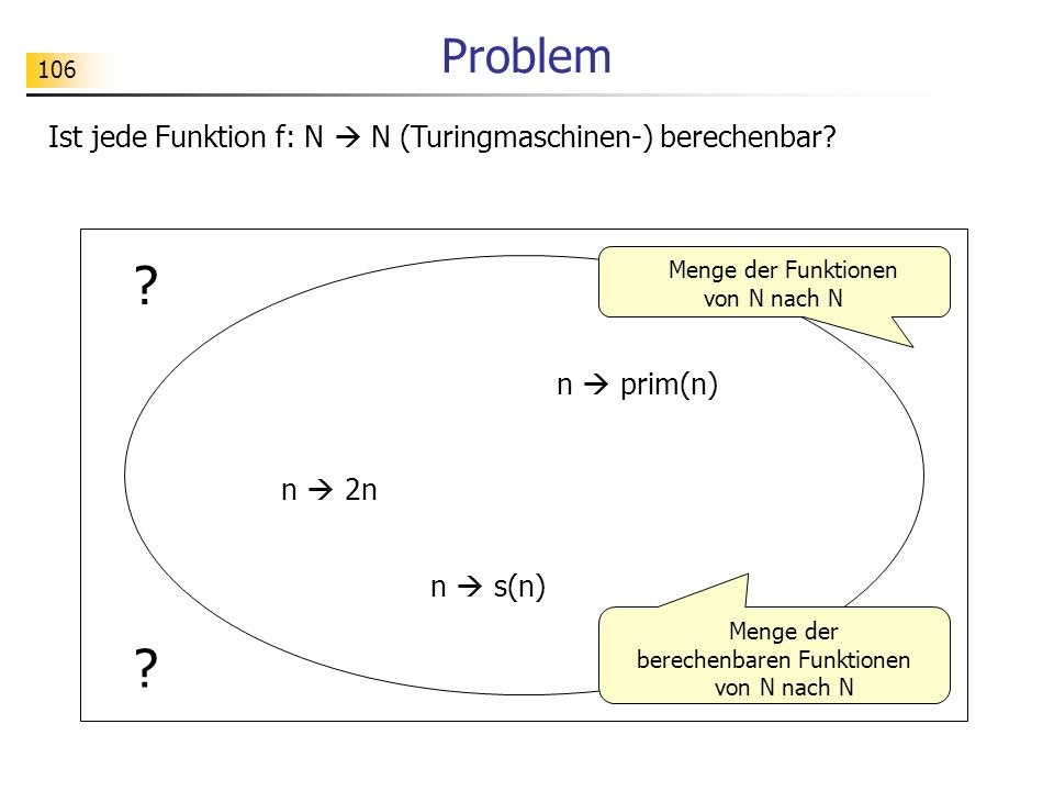 Problem Ist jede Funktion f: N  N (Turingmaschinen-) berechenbar