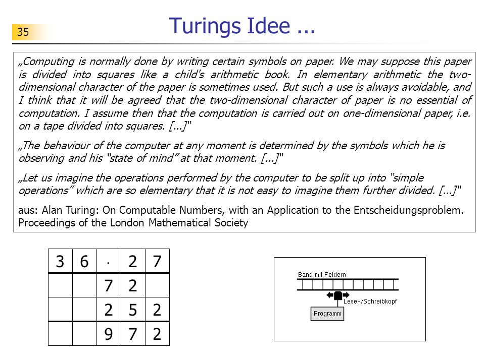 Turings Idee ...