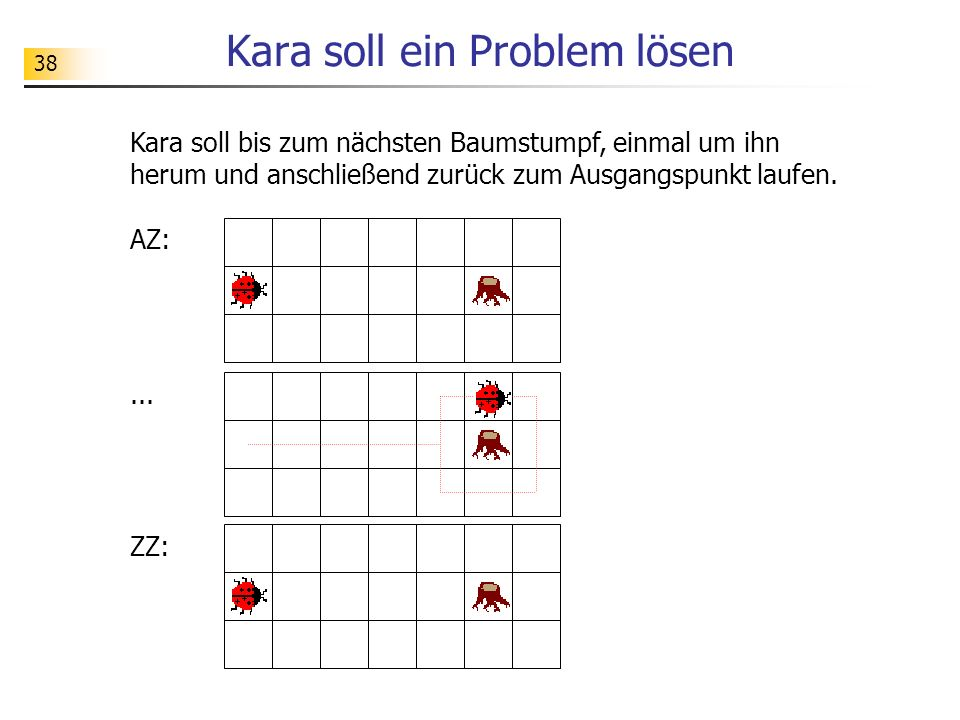 Kara soll ein Problem lösen