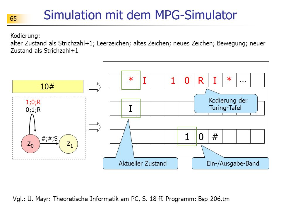 Simulation mit dem MPG-Simulator