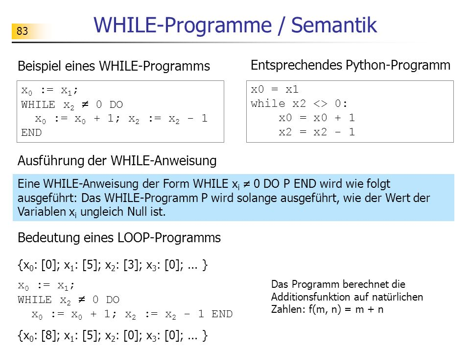 WHILE-Programme / Semantik