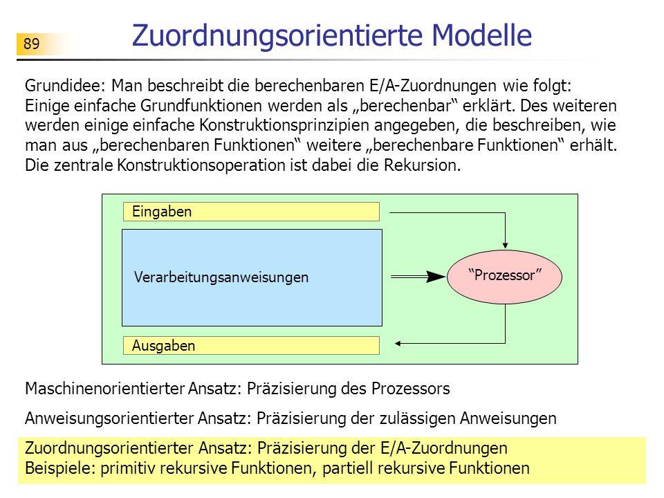 Zuordnungsorientierte Modelle