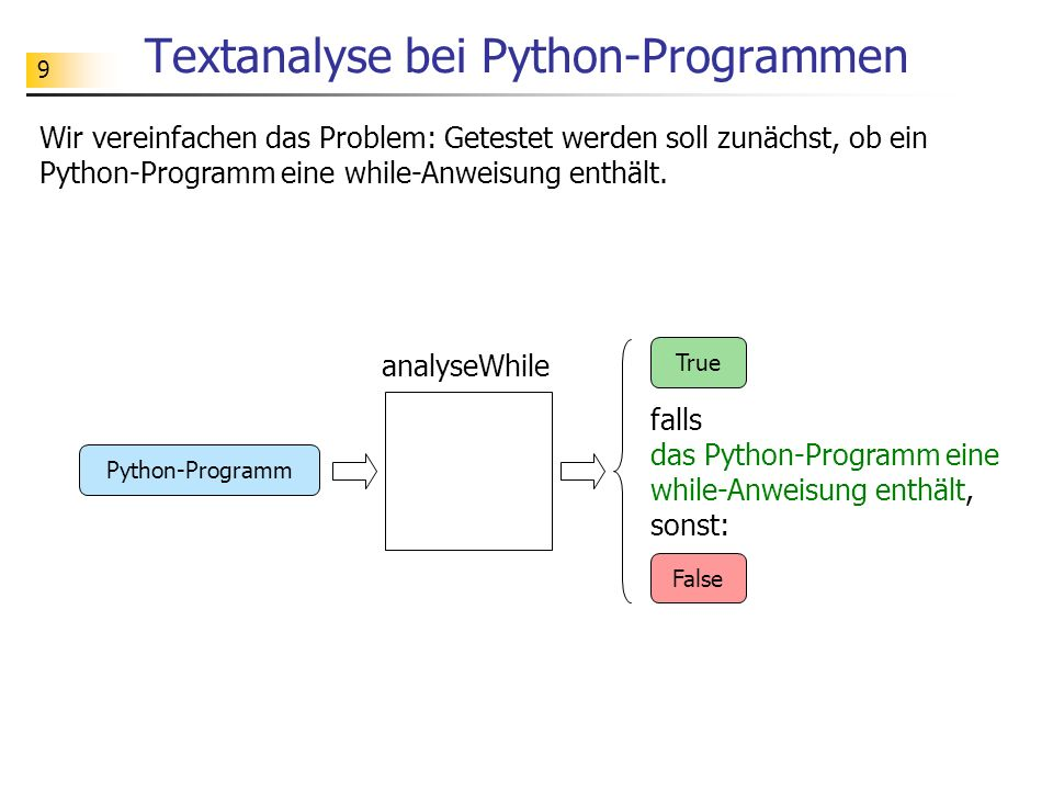 Textanalyse bei Python-Programmen