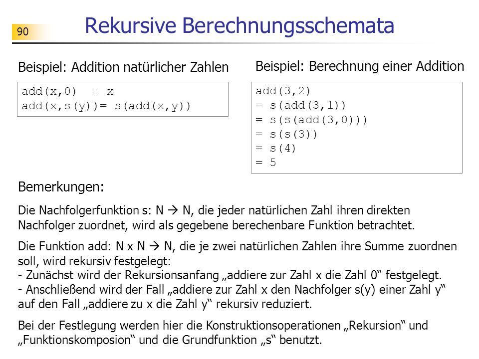 Rekursive Berechnungsschemata