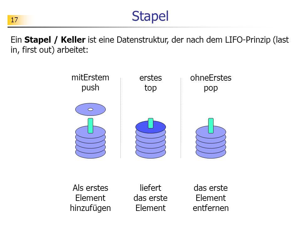 Stapel Ein Stapel / Keller ist eine Datenstruktur, der nach dem LIFO-Prinzip (last in, first out) arbeitet: