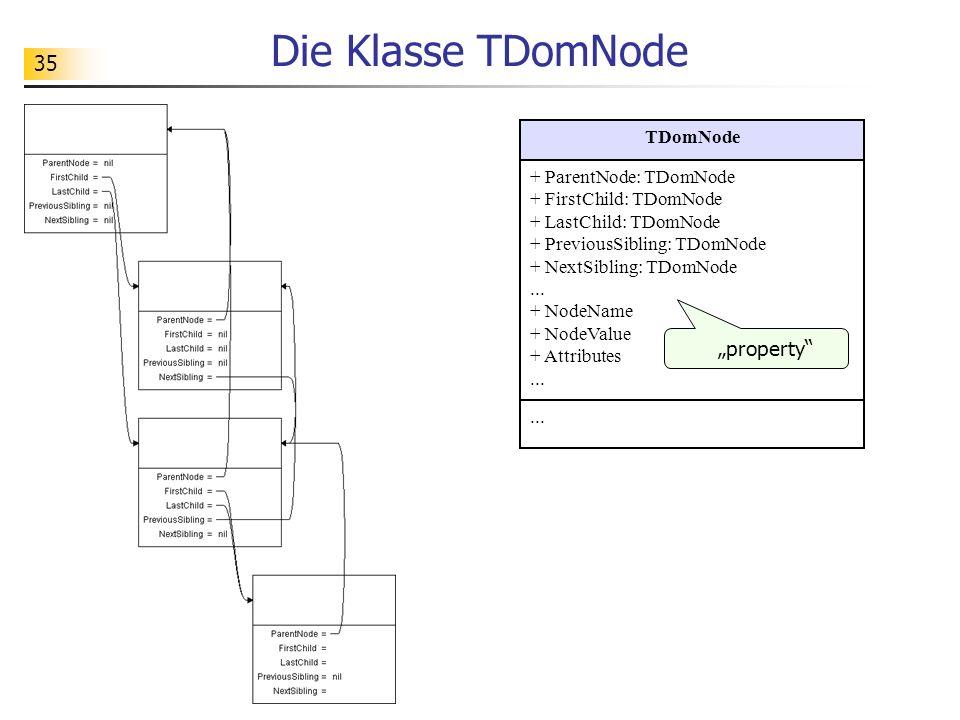 """Die Klasse TDomNode """"property TDomNode"""