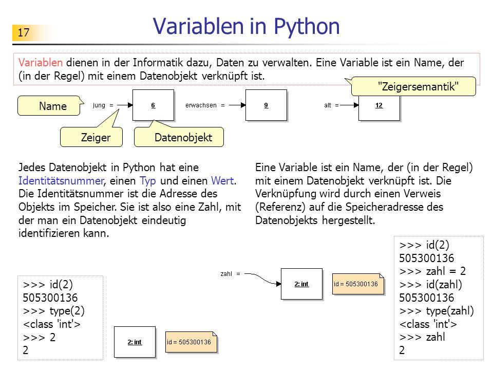 Variablen in Python