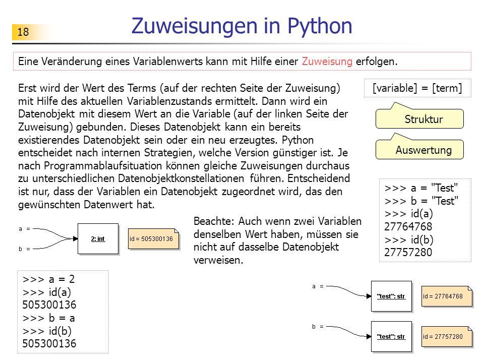 Zuweisungen in Python Eine Veränderung eines Variablenwerts kann mit Hilfe einer Zuweisung erfolgen.