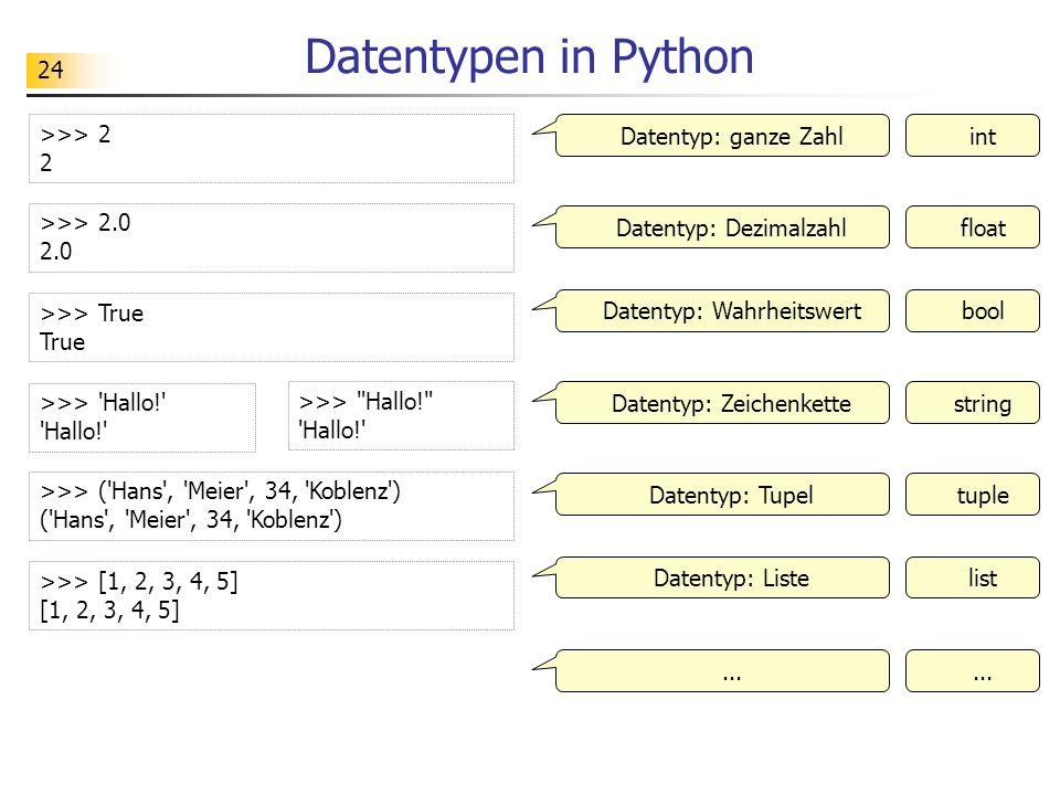 Datentypen in Python >>> 2 2 Datentyp: ganze Zahl int