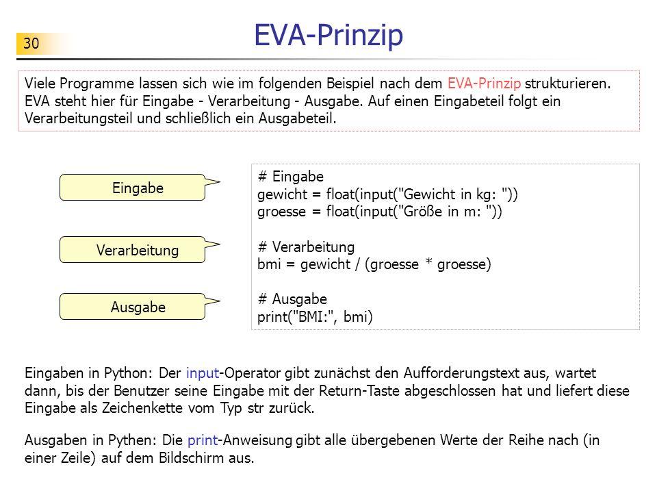 EVA-Prinzip