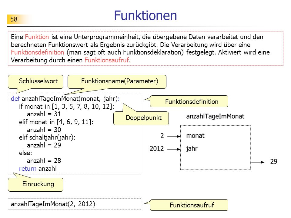 Funktionsname(Parameter)