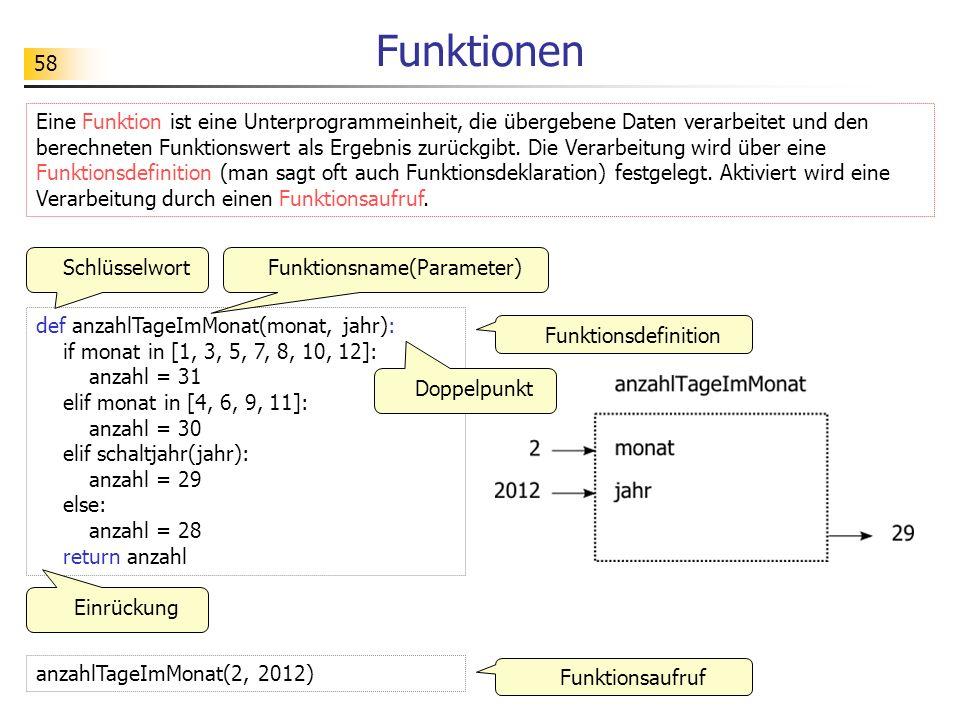 Funktionsname(Parameter)