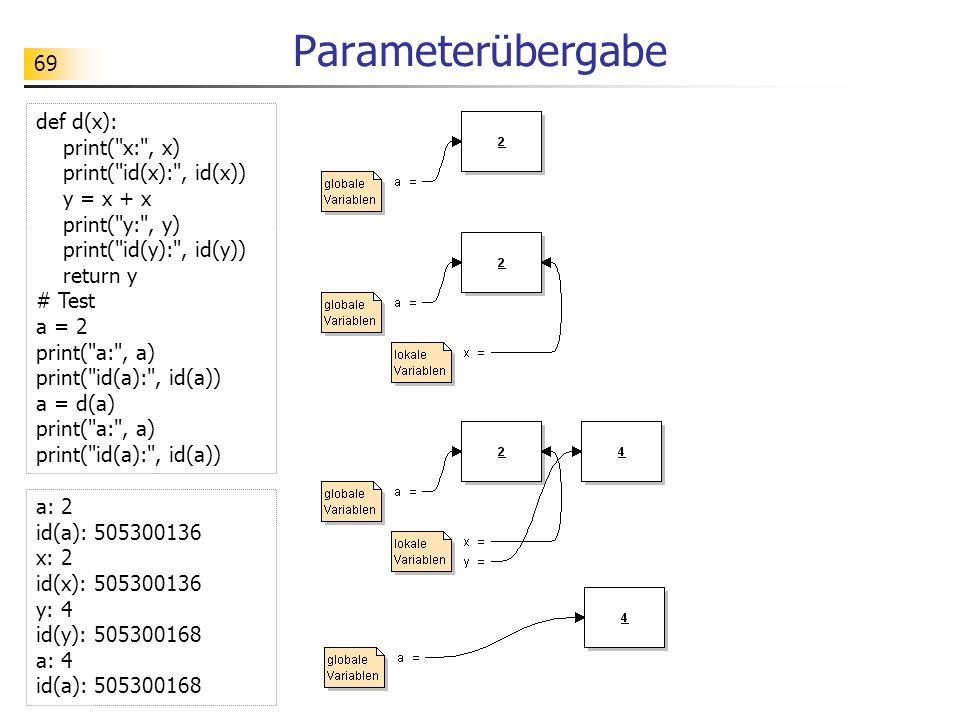 Parameterübergabe def d(x): print( x: , x) print( id(x): , id(x))