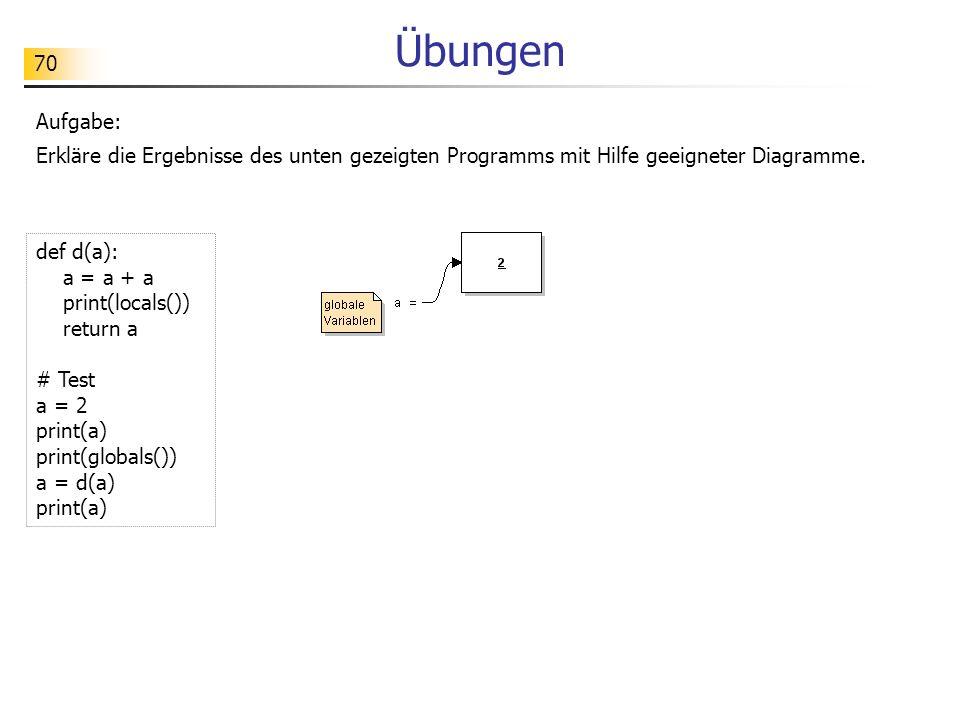 Übungen Aufgabe: Erkläre die Ergebnisse des unten gezeigten Programms mit Hilfe geeigneter Diagramme.