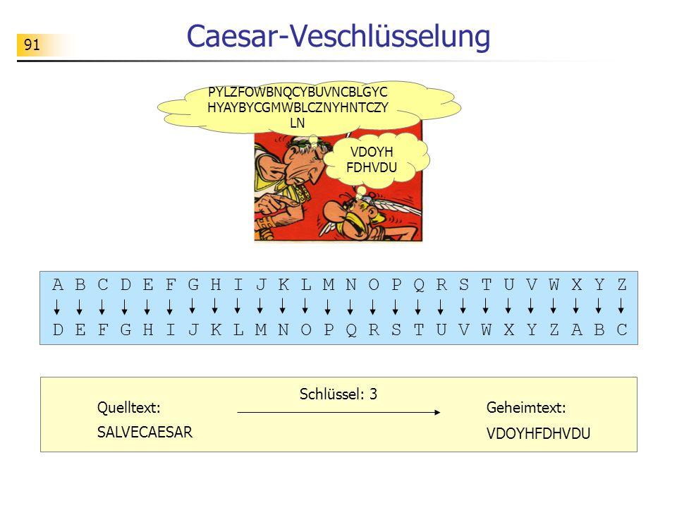 Caesar-Veschlüsselung