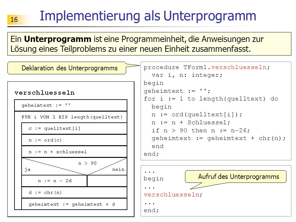 Implementierung als Unterprogramm