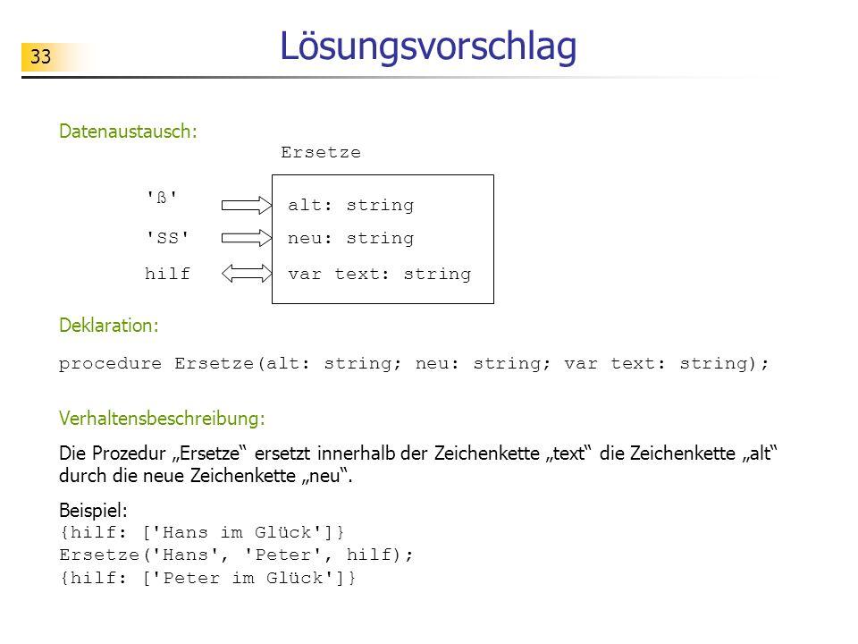 Lösungsvorschlag Datenaustausch: Ersetze ß alt: string SS