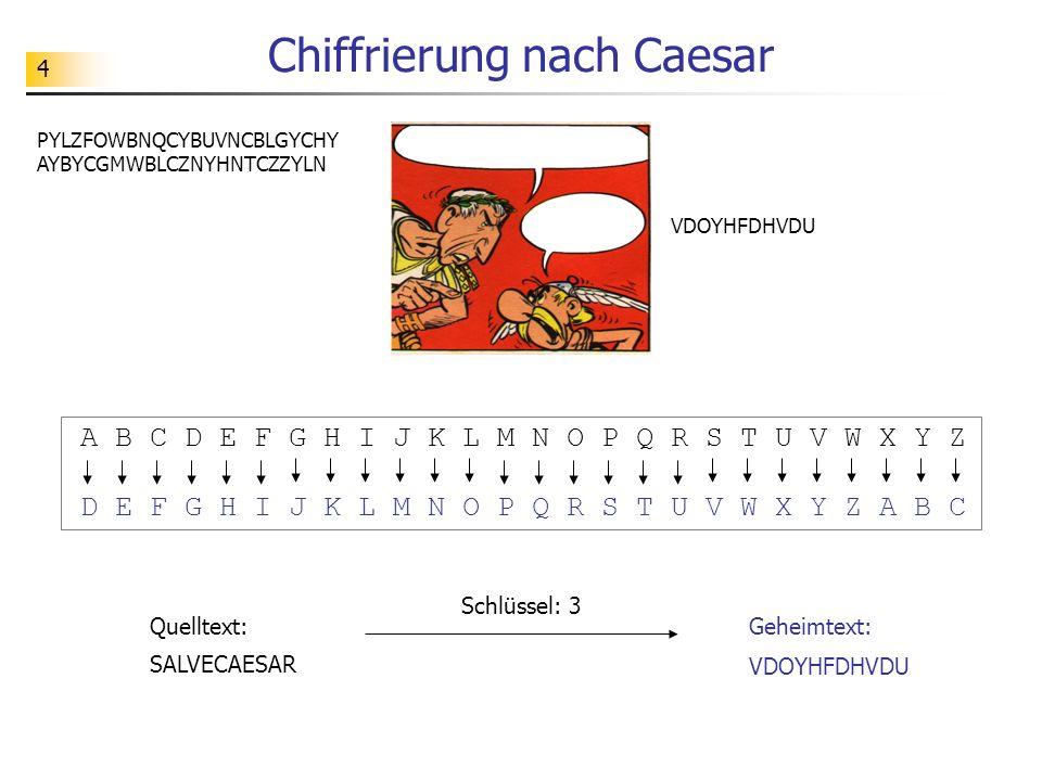 Chiffrierung nach Caesar