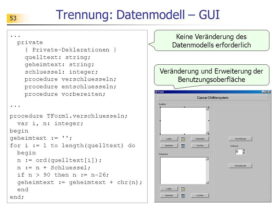 Trennung: Datenmodell – GUI