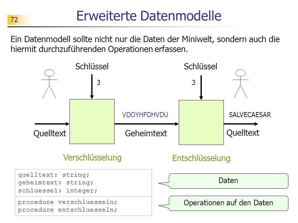 Erweiterte Datenmodelle