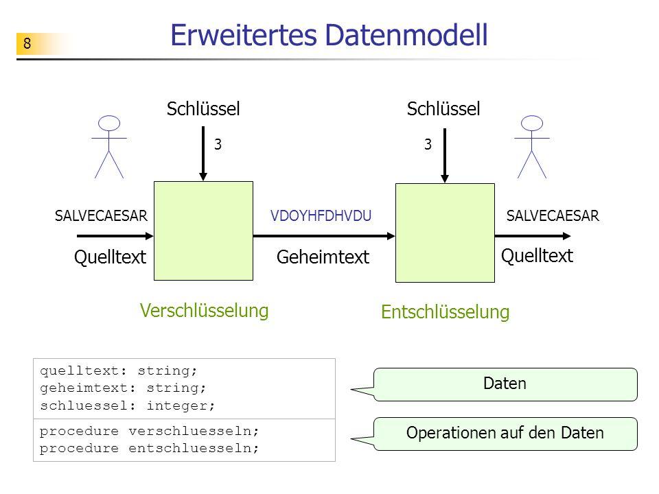 Erweitertes Datenmodell