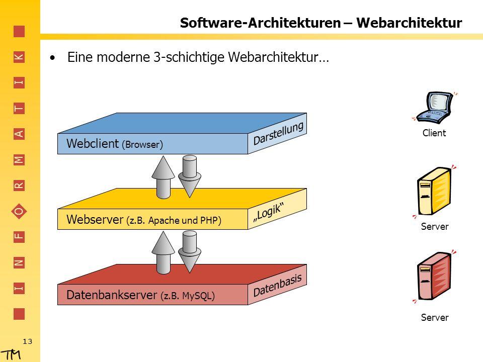 Software-Architekturen – Webarchitektur