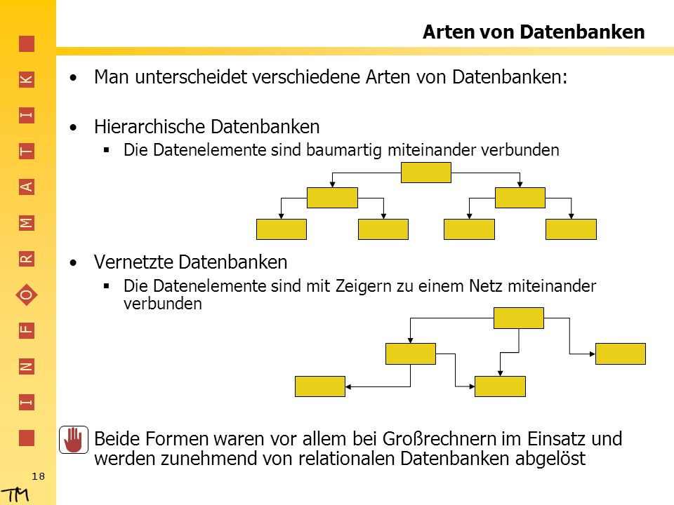Man unterscheidet verschiedene Arten von Datenbanken: