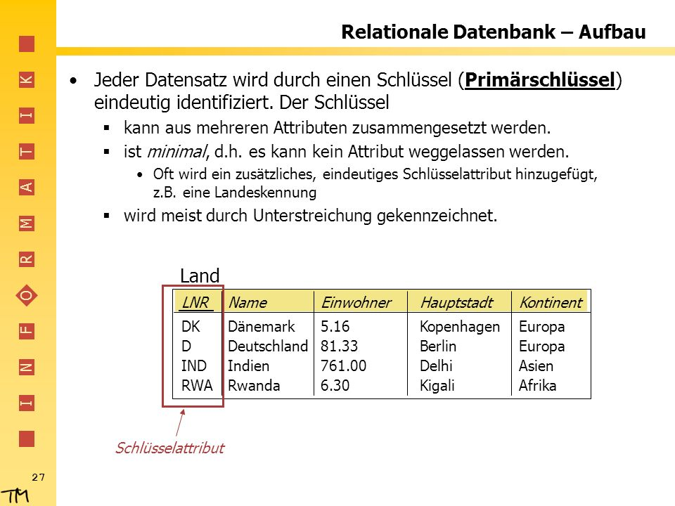Relationale Datenbank – Aufbau