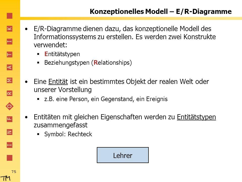 Konzeptionelles Modell – E/R-Diagramme