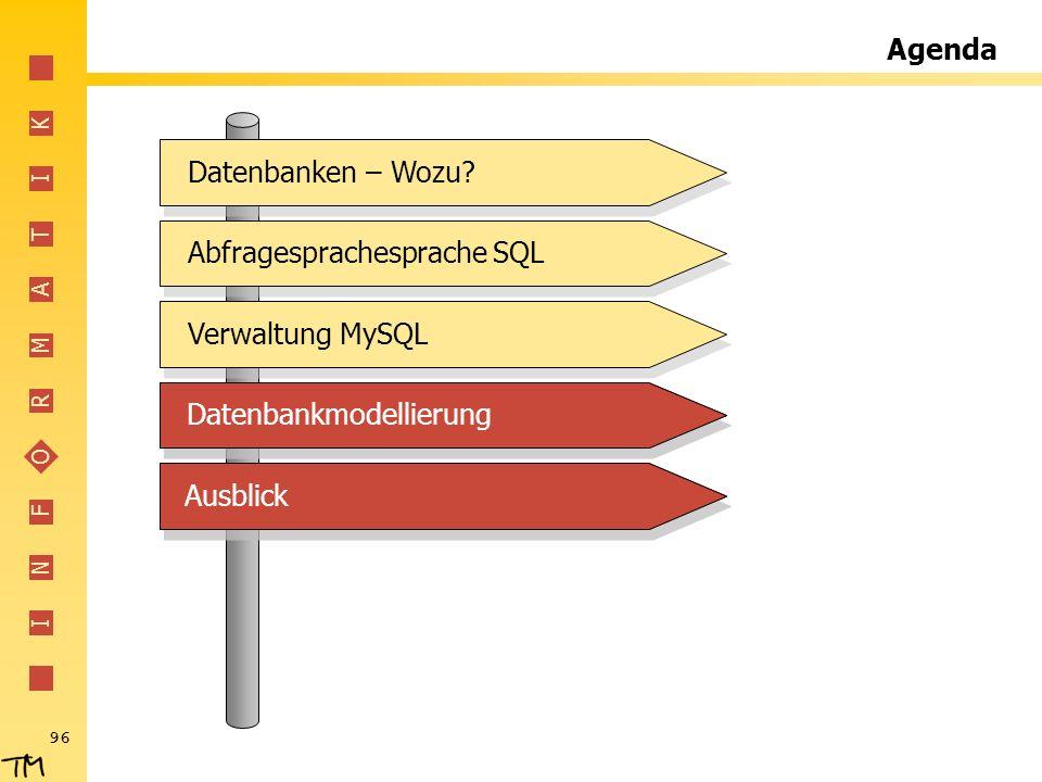 Agenda Datenbanken – Wozu Abfragesprachesprache SQL. Verwaltung MySQL. Datenbankmodellierung. Datenbankmodellierung.