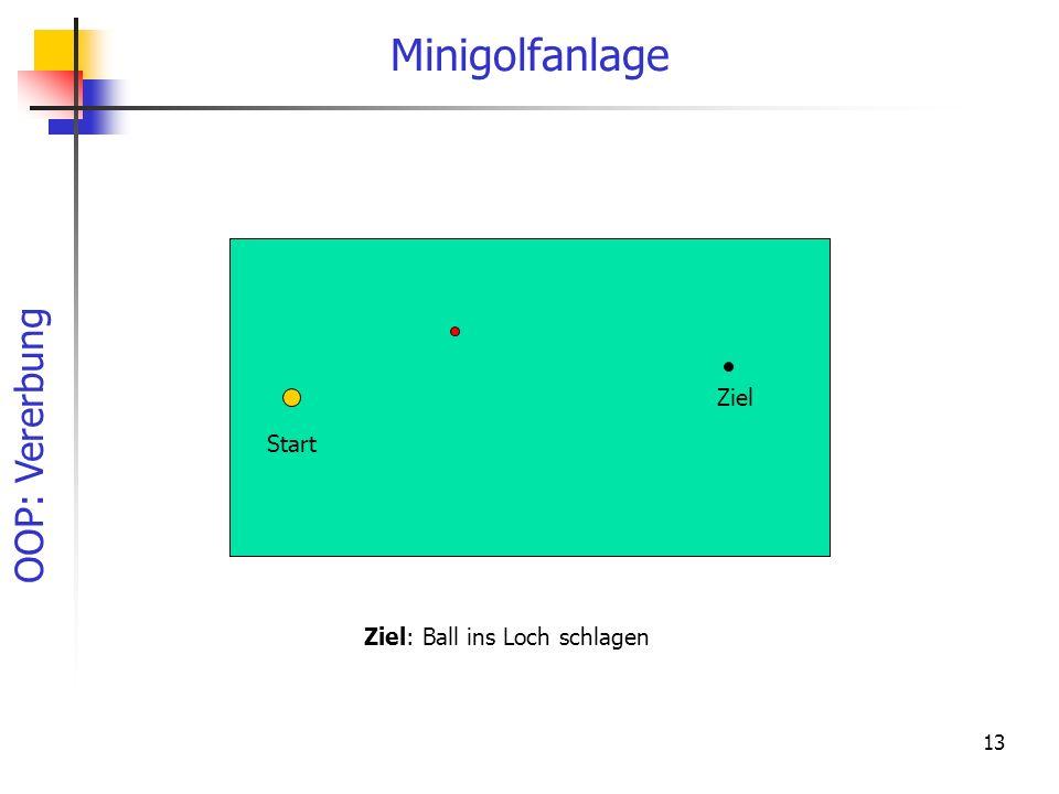 Minigolfanlage Ziel Start Ziel: Ball ins Loch schlagen